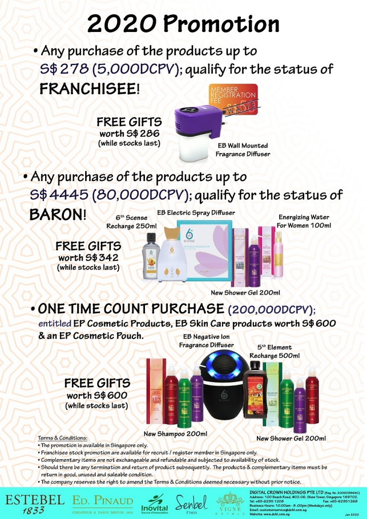 2. Jan'20s Promotion - Count & Baron, Franchisee Stock