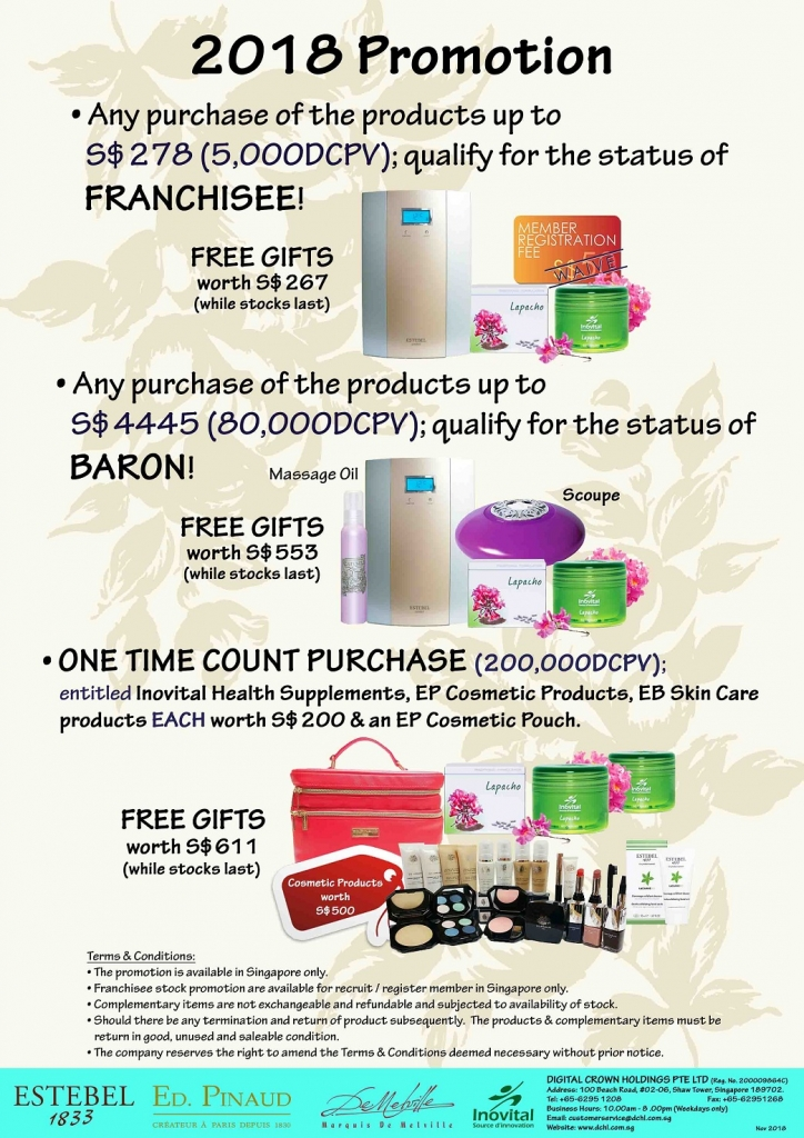 2. Nov's Promotion - Count & Baron, Franchisee Stock